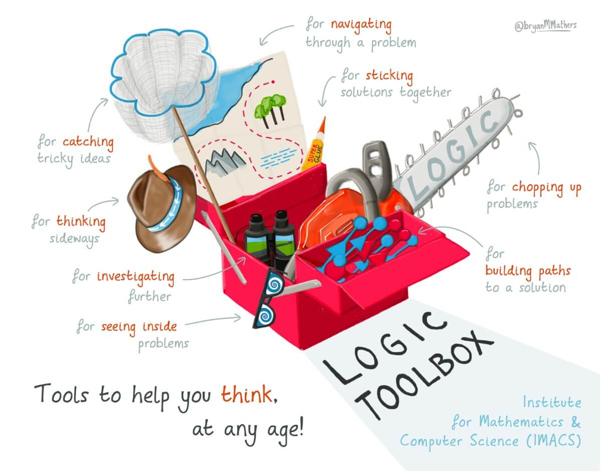 Logic Toolbox - tools to help you think