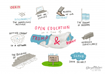 Open Education in the time of Trump and Brexit