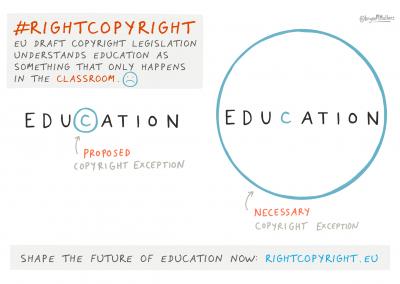 #RightCopyright
