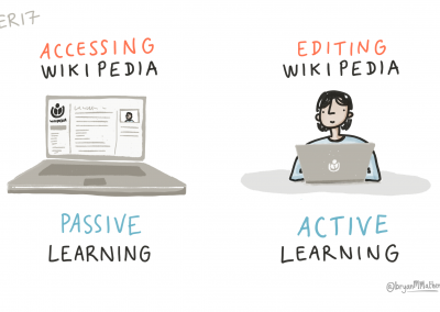 The greatest open learning project