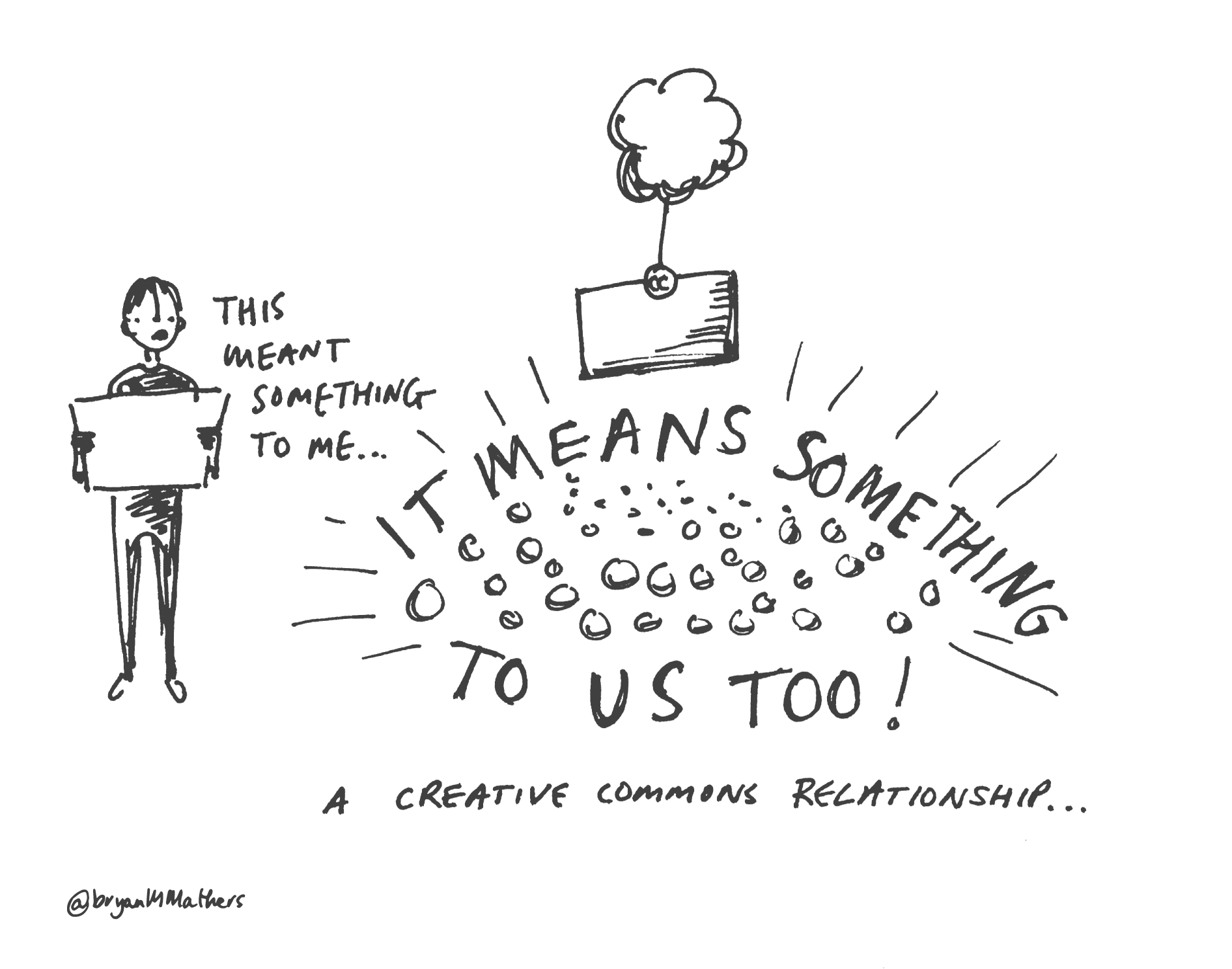 A Creative Commons relationship