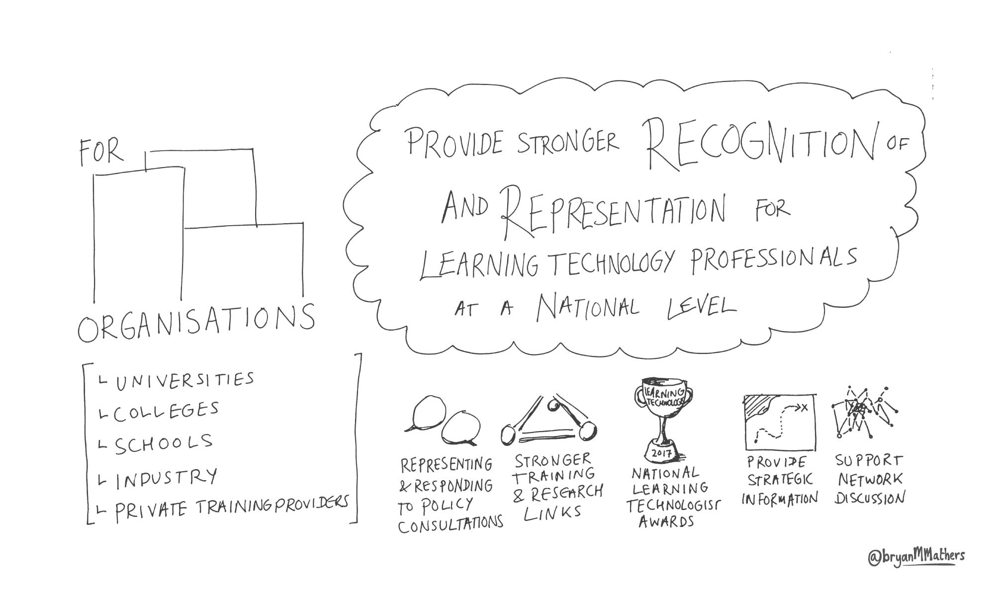 ALT Visual Strategy - sketch