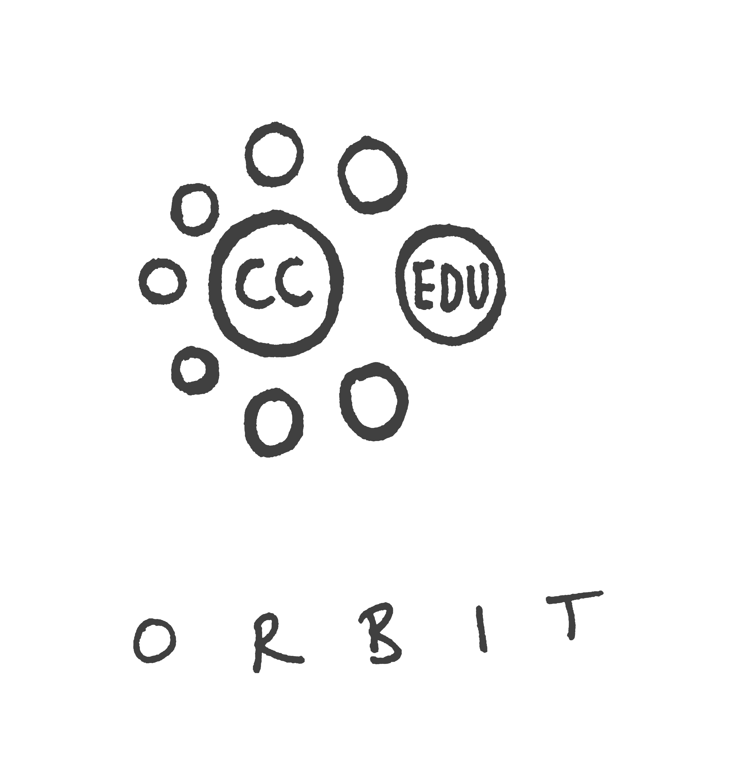 CC sketch orbit