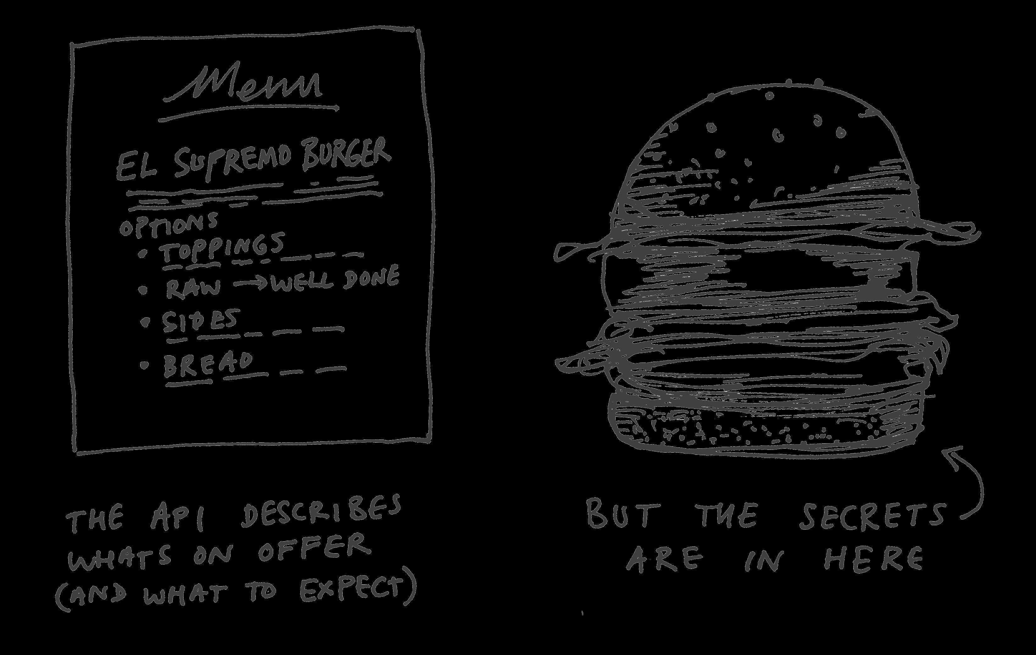 Menu and burger