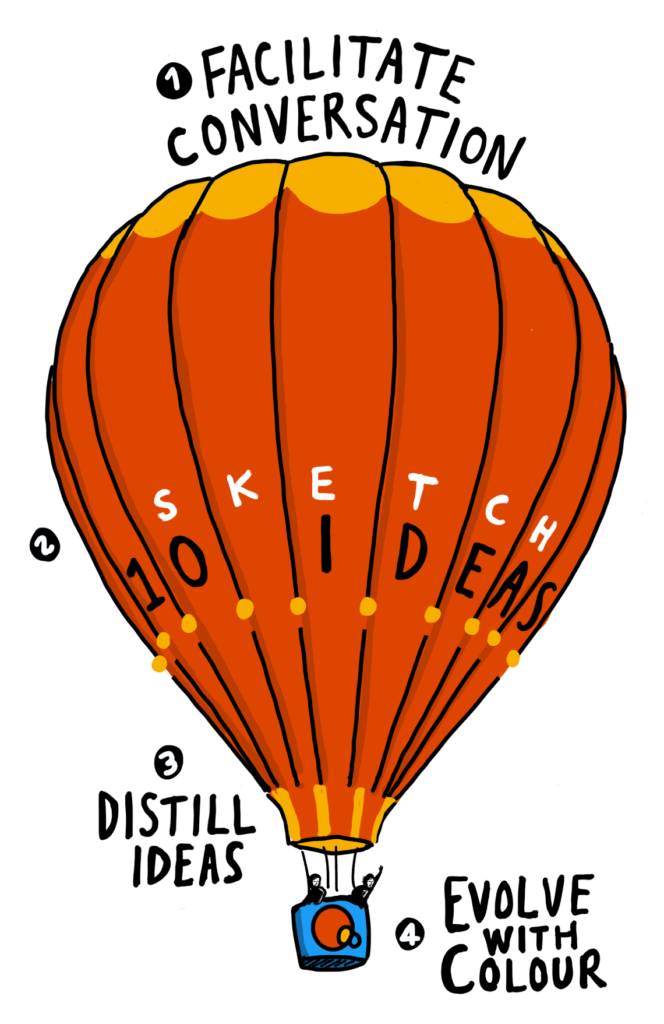 10 ideas balloon