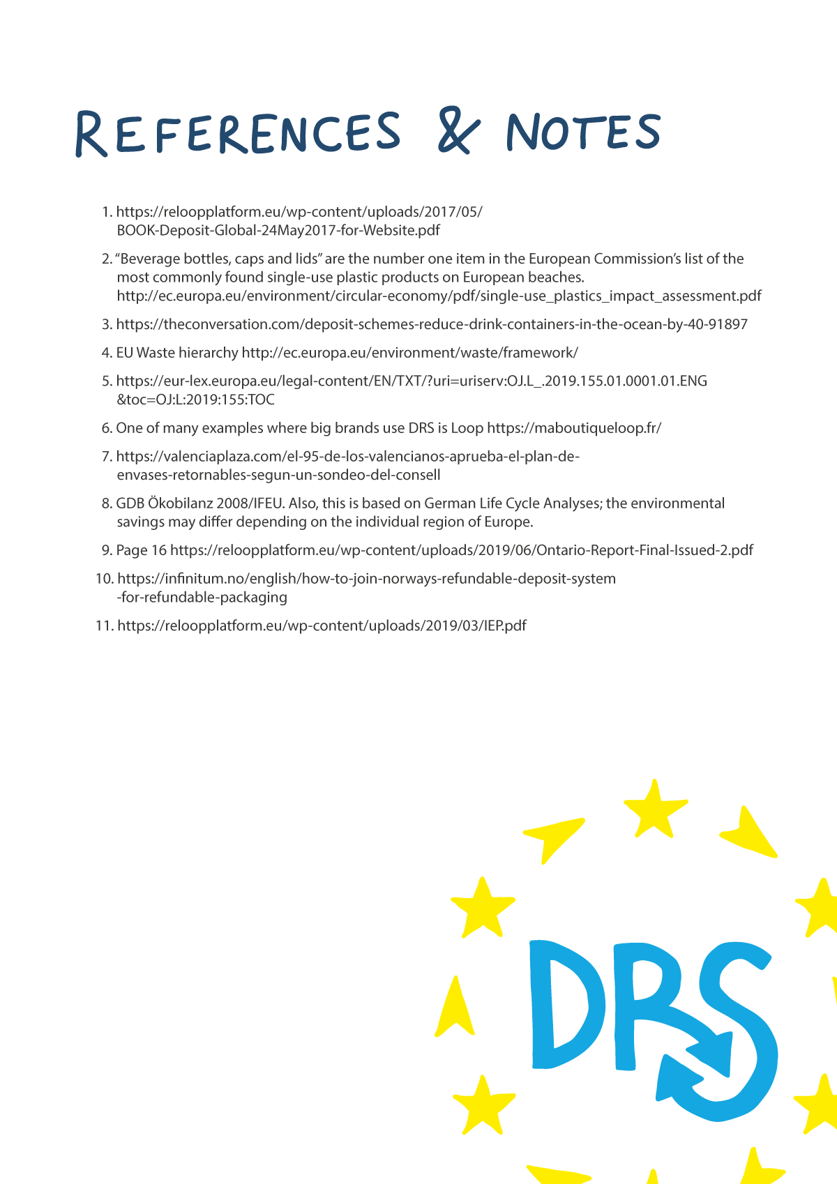 DRS Manifesto - References & Notes
