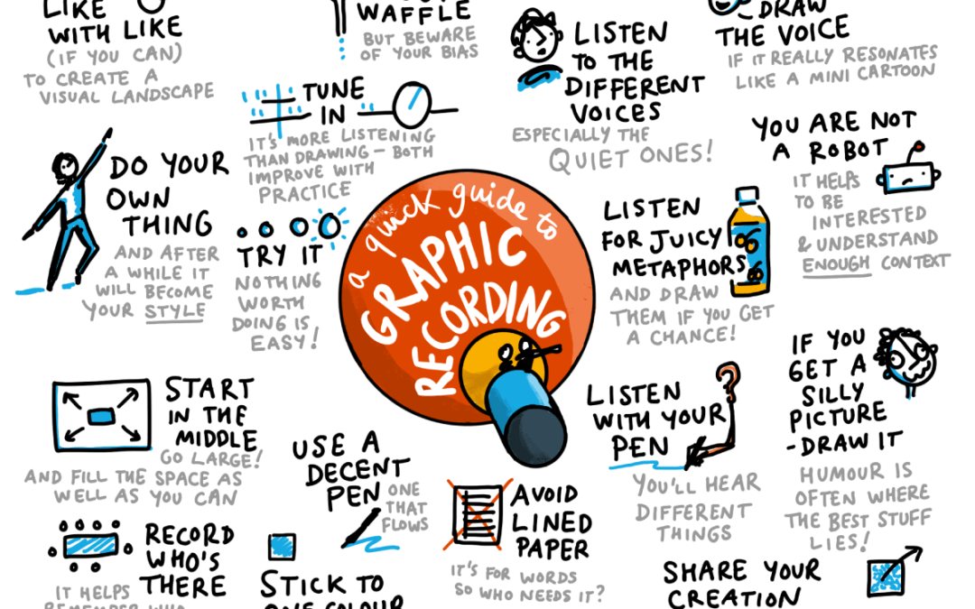 It's Magic! – a quick guide to graphic recording