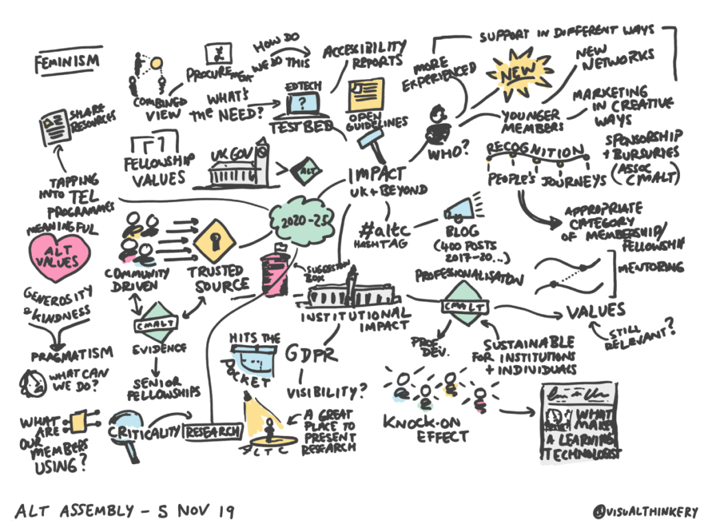 ALT Assembly meeting - sketchnote