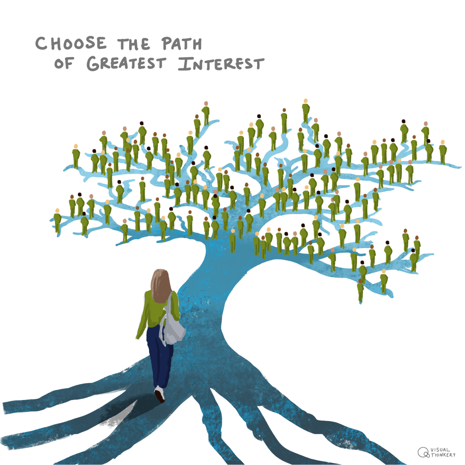 OU Open Degree - Path of greatest interest - tree