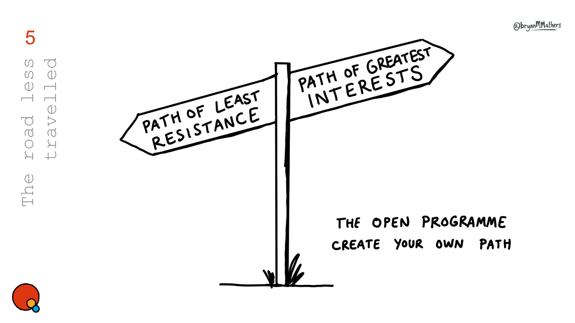 OU Open Degree - Path of greatest interest