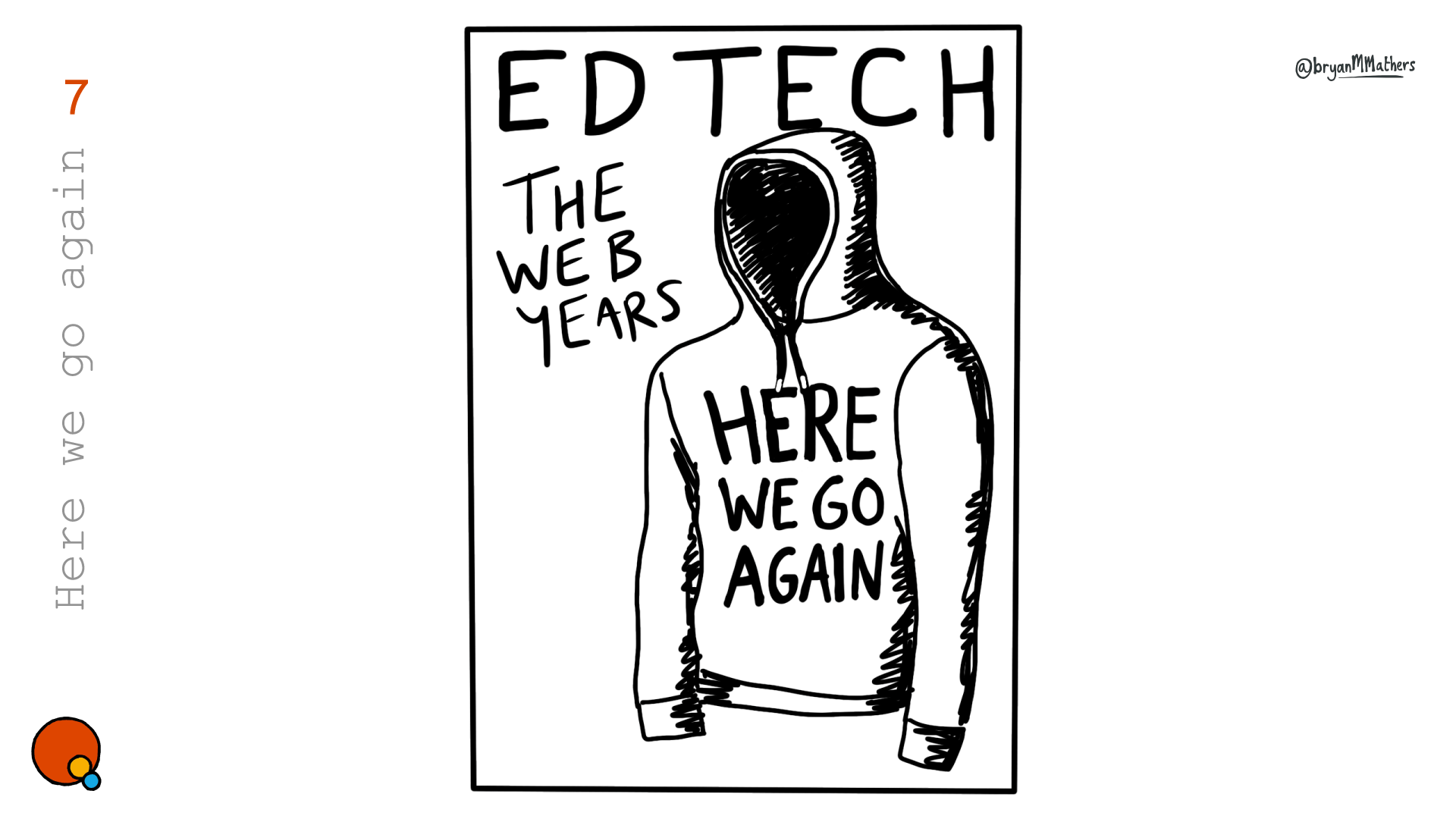 25 Years of EdTech - The Web Years