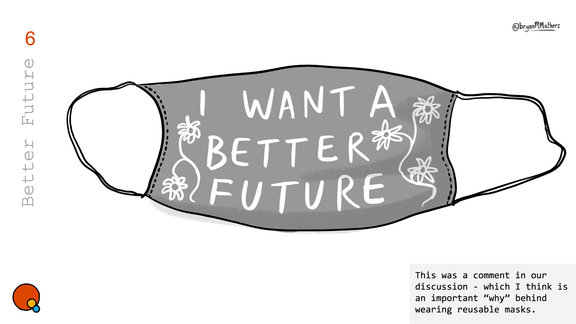 BFFP - Gloves and Masks - I want a better future