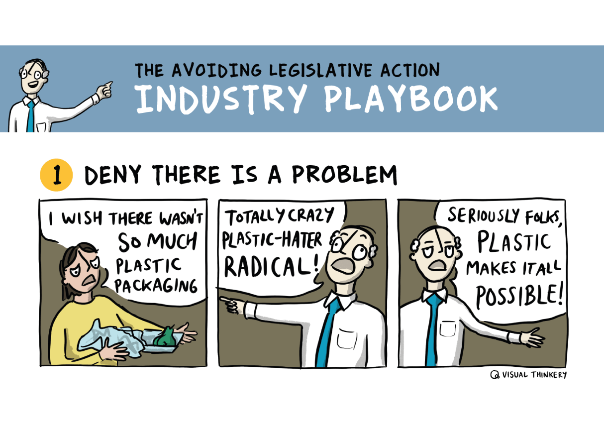 Industry Playbook (Changing Markets)