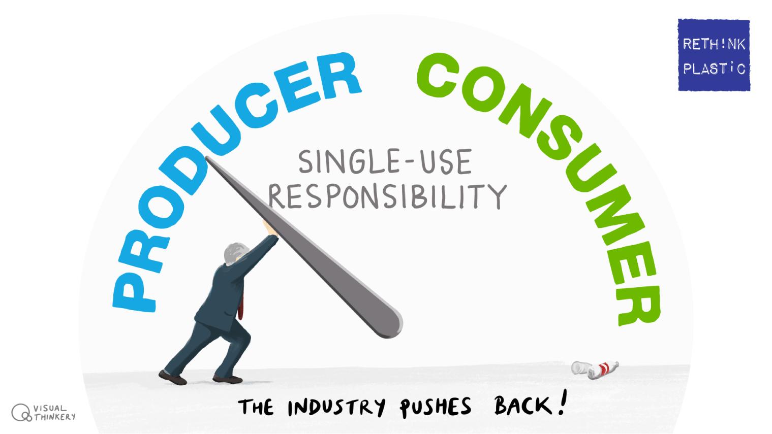 Rethink Plastic - Producer - Consumer