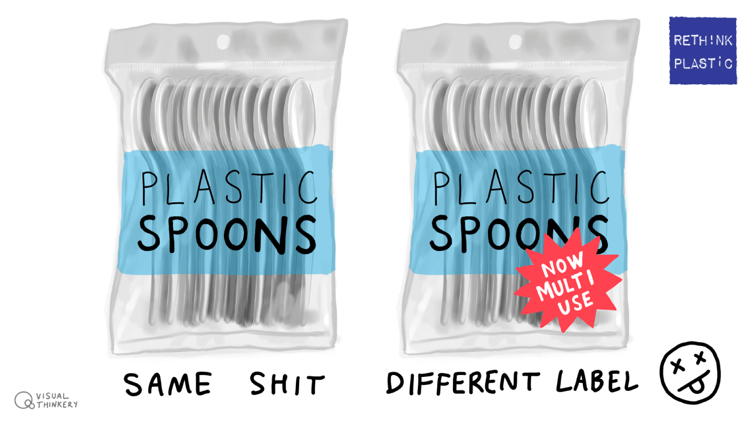 Rethink Plastic - Same shit