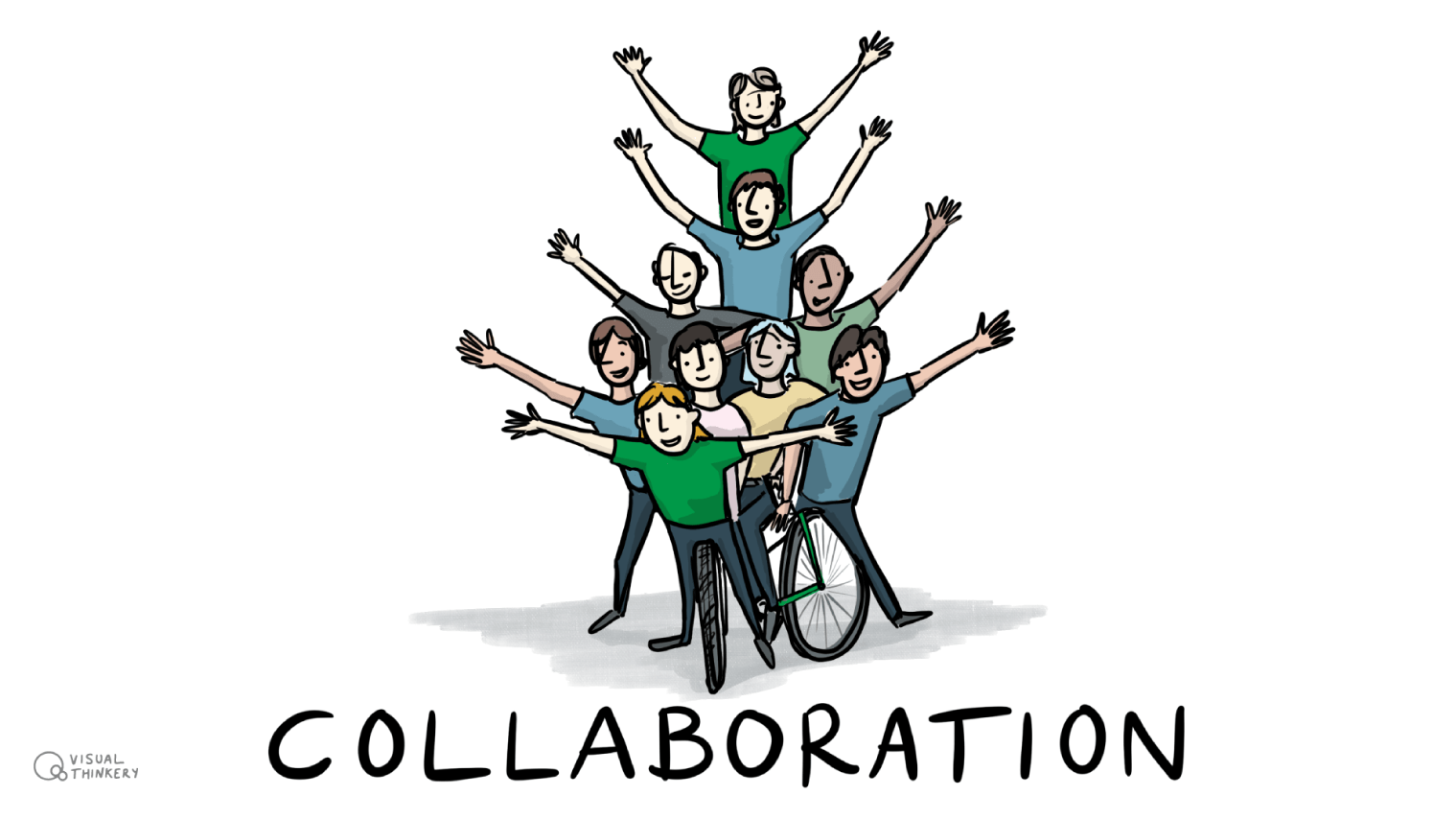 ALT - Collaboration