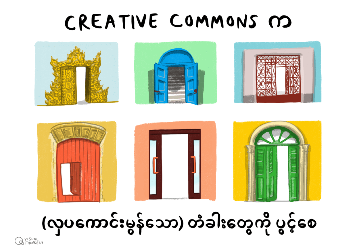 Creative Commons - Opens many doors