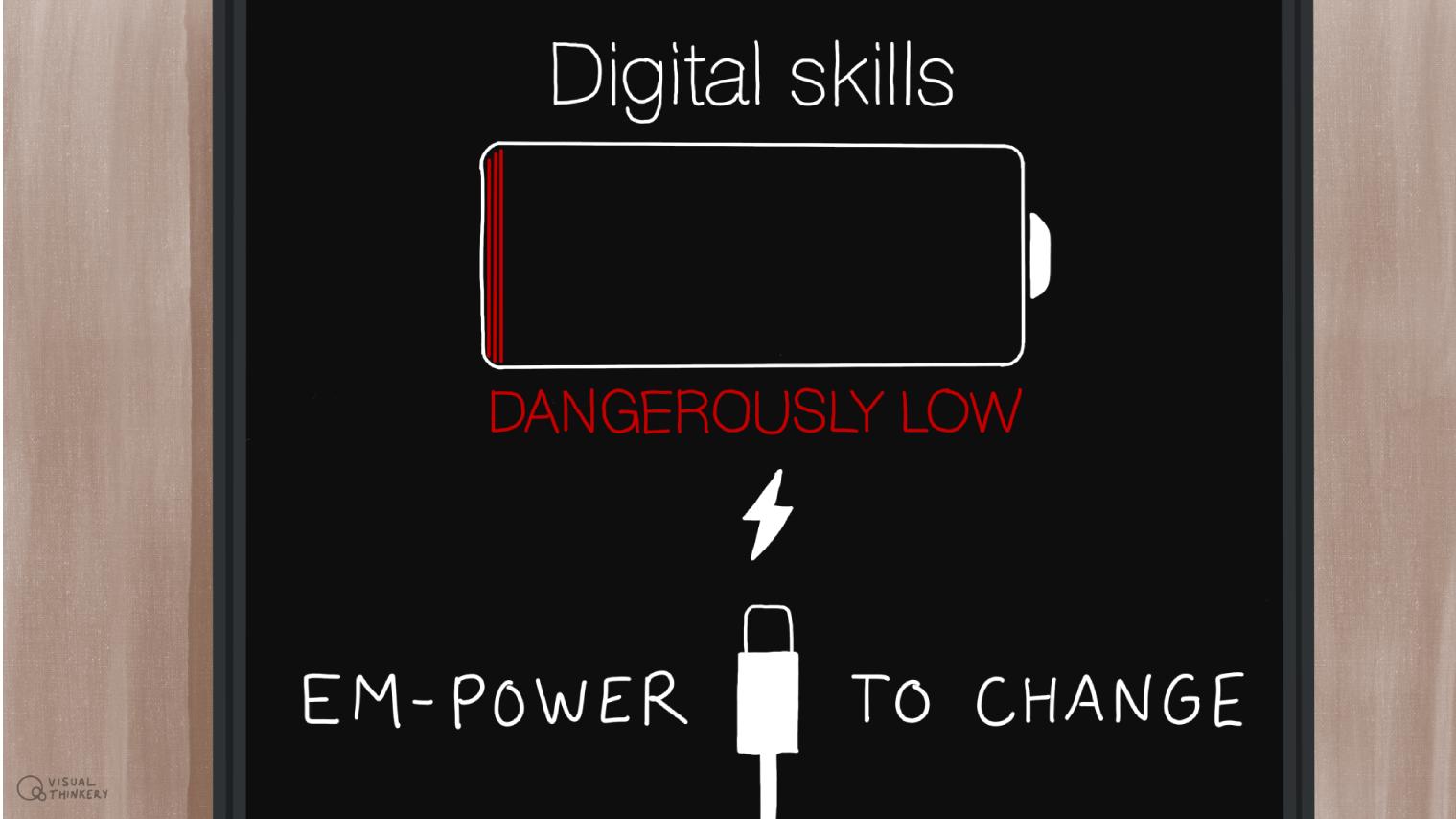 Digital Unite - Digital Skills
