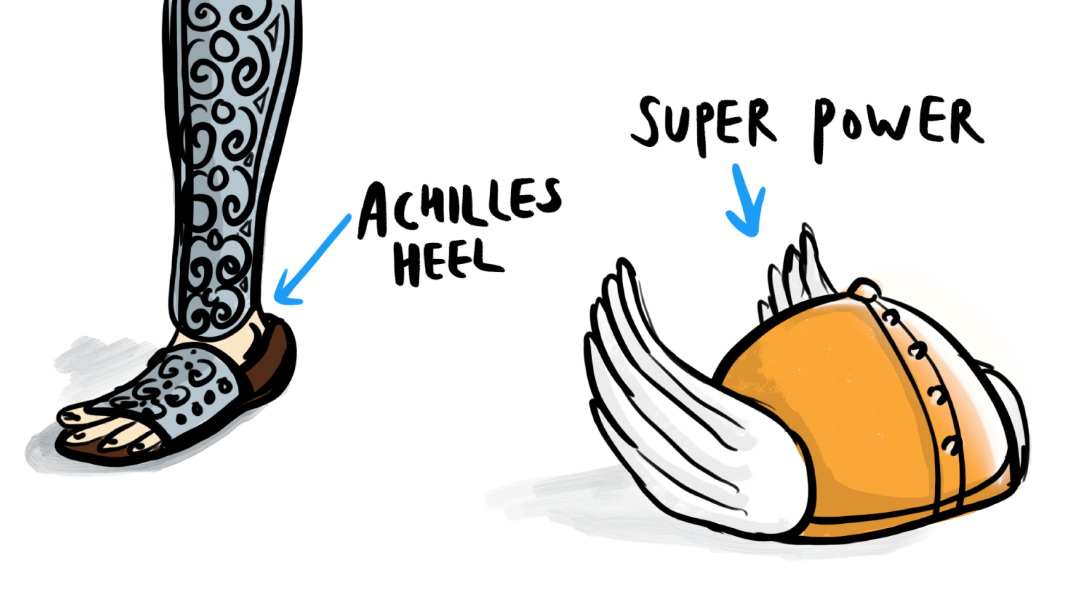 Visual Thinkery - Achilles Heel to Superpower